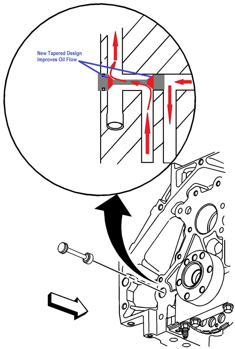 Barbell New Taper Flow Op X on Gm 4 3 Engine Diagram
